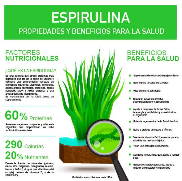 Alga Espirulina El Alimento Del Futuro Hierbalia Com Ofertas Mensuales